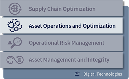 Asset Operations and Optimization