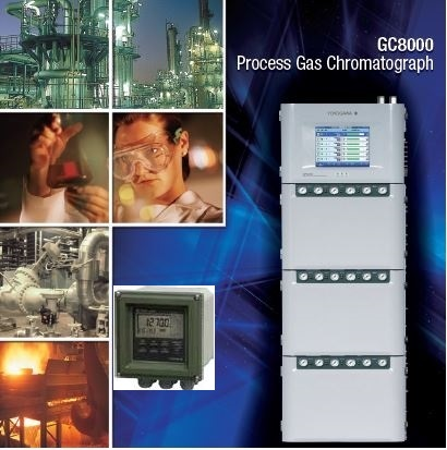 Process Analyzers