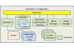 Advanced process control system