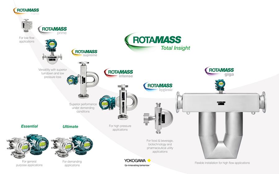 ROTAMASS Total Insight | Yokogawa Electric Corporation