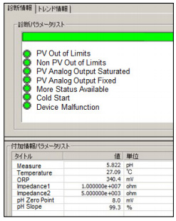 FieldMate DeviceViewer