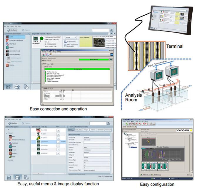 Mobile Field Device Management (FieldMate) | Yokogawa Electric
