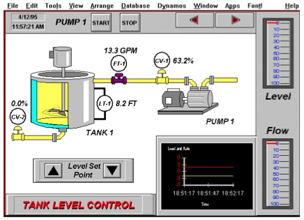 Tank level and fluid flow control operation