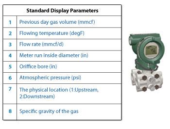 Natural Gas Flow Measurement Units