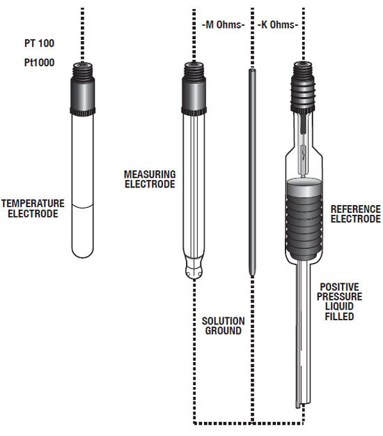 Figure 1: Typical Electrode Configuration