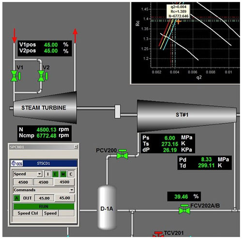 Figure 5: STSC Operator Screen