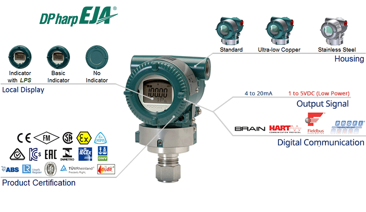 EJA530E In-Line Mount Gauge Pressure Transmitter-Overview