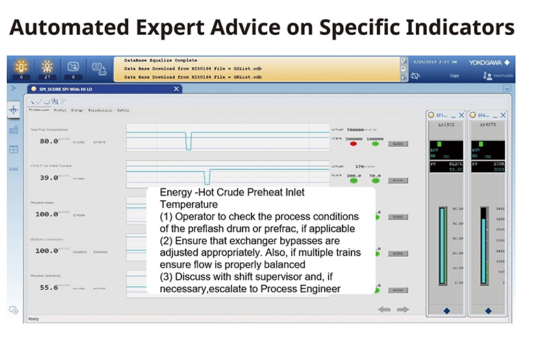 Automated Expert Advice on Specific Indicators for PDO