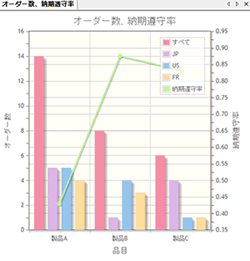 新機能 Analyzer