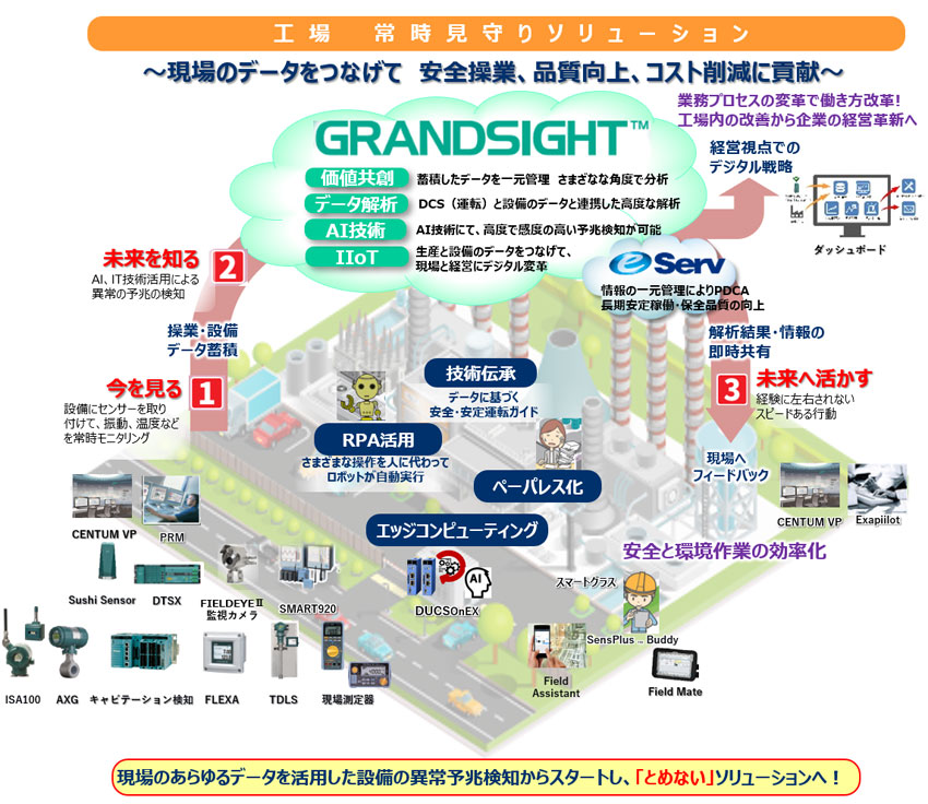 GRANDSIGHT