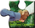 長期安定運用 Long-term Stabilized Operation