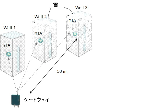 WirelessWeb_Jap_Solution_NaturalGasPlant_1.jpg