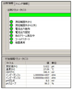 FieldMate DeviceViewer より