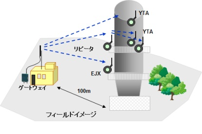 WirelessWeb_Jap_Solution_ChemicalPlant_3.jpg