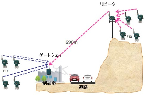 WirelessWeb_Jap_Solution_SaltminingPlant_1.jpg
