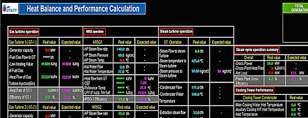 Heat balance and performance calculation display
