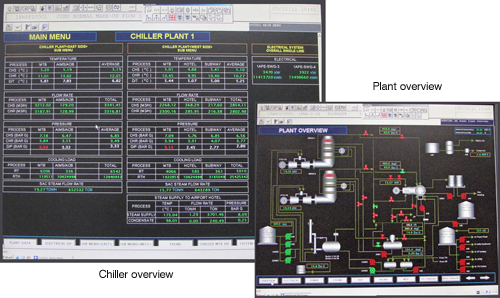 Chiller overview, Plant overview