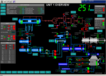 Unit 1 overview graphic display