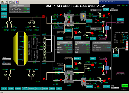 Unit 1 air and flue gas overview graphic display