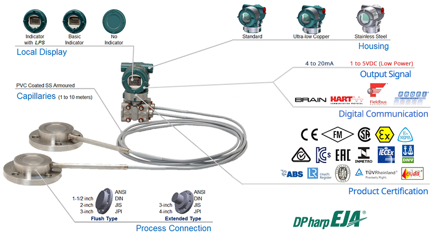 EJA118E DP Transmitter with Remote Diaphragm Seals-Overview