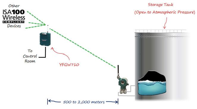 Image on Differential Pressure Sensor