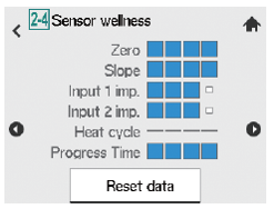 Sensor Wellness Example