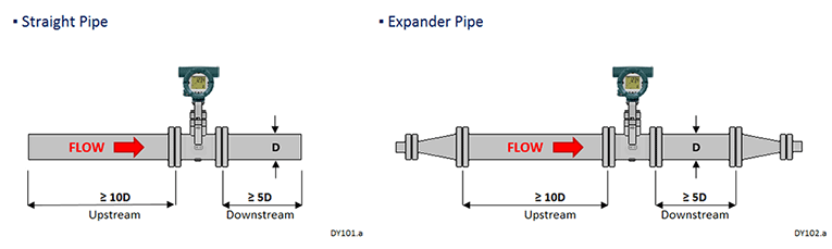 Straight Pipe / Expander Pipe