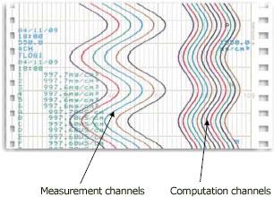 Rainbow温控开关,Ohkura大仓有纸记录仪,Brainchild伟林无纸记录仪,TAIE台仪温度控制器