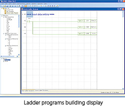 Ladder Building functions