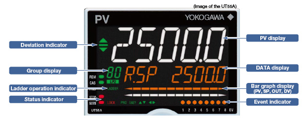 Bright & Easy to Read Active Color LCD Display