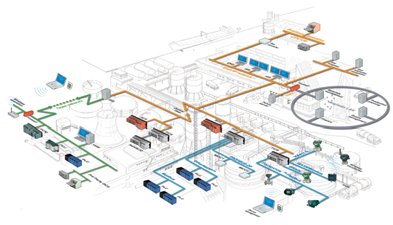 This cutting-edge technology of a is being increasingly adopted by various industries & with future inclusion of IIOT, it is deemed as a sheer necessity in a manufacturing facility where downtime / slowdown affects the bottom line results.
