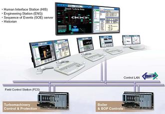 Our Solutions: Yokogawa provides secure control system products.