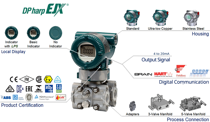 EJX110A Differential Pressure Transmitter-Overview