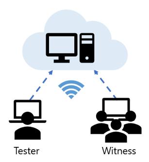 Cloud Enabled Test (원격 지원 적합 검사) thumbnail