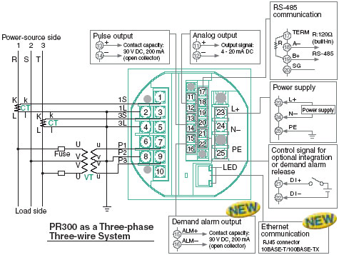 PR300 as a Three-phase Tree-wire System