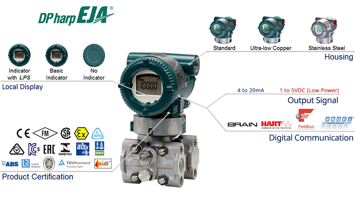 EJA310E Traditional-mount Absolute Pressure Transmitter-Overview