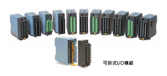 Select from a wide variety of input /output modules.