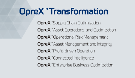 OpreX Transformation family name list image