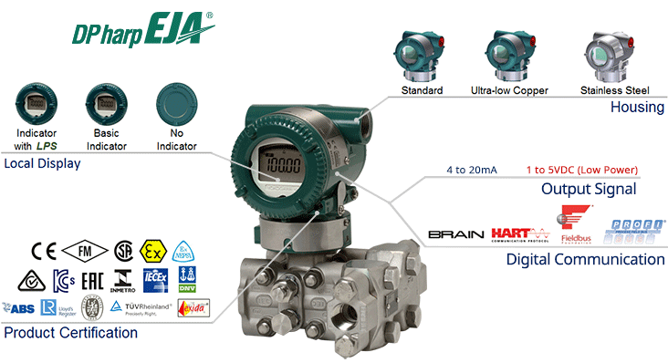EJA115E Low Flow Transmitter-Overview
