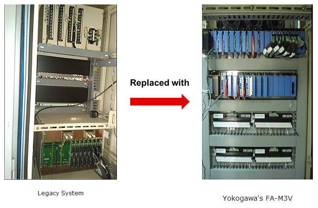 Legacy system / Replaced with / Yokogawa's FA-M3V