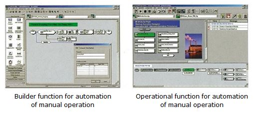 Exapilot's screen / Builder function for automation of manual operation / Operational function for automation of manual operation