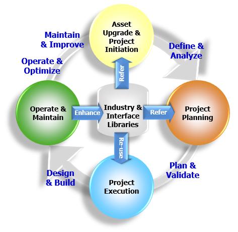 工业和接口库(应用程序和接口) thumbnail