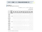 【サポート情報】レコーダ製品の設定可能言語一覧 thumbnail