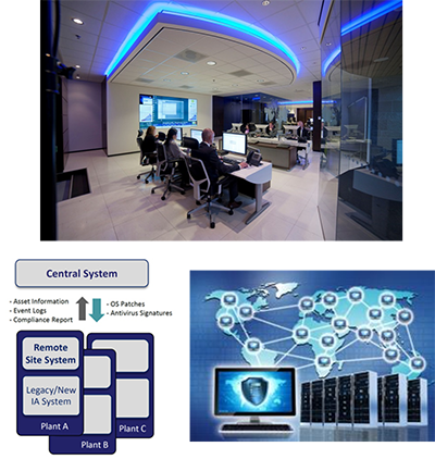 Cybersecurity Management Solution