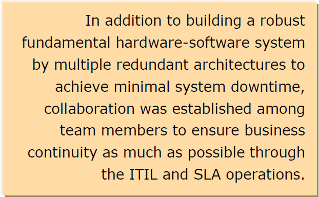 In addition to building a robust fundamental hardware-software system by multiple redundant architectures to achieve minimal system downtime, collaboration was established among team members to ensure business continuity as much as possible through the ITIL and SLA operations.