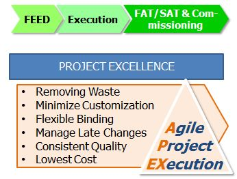 Agile Project Execution (APEX) thumbnail