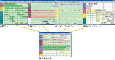 Discrete Scheduling (ASTPLANNER) thumbnail