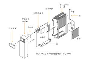 主要製品図