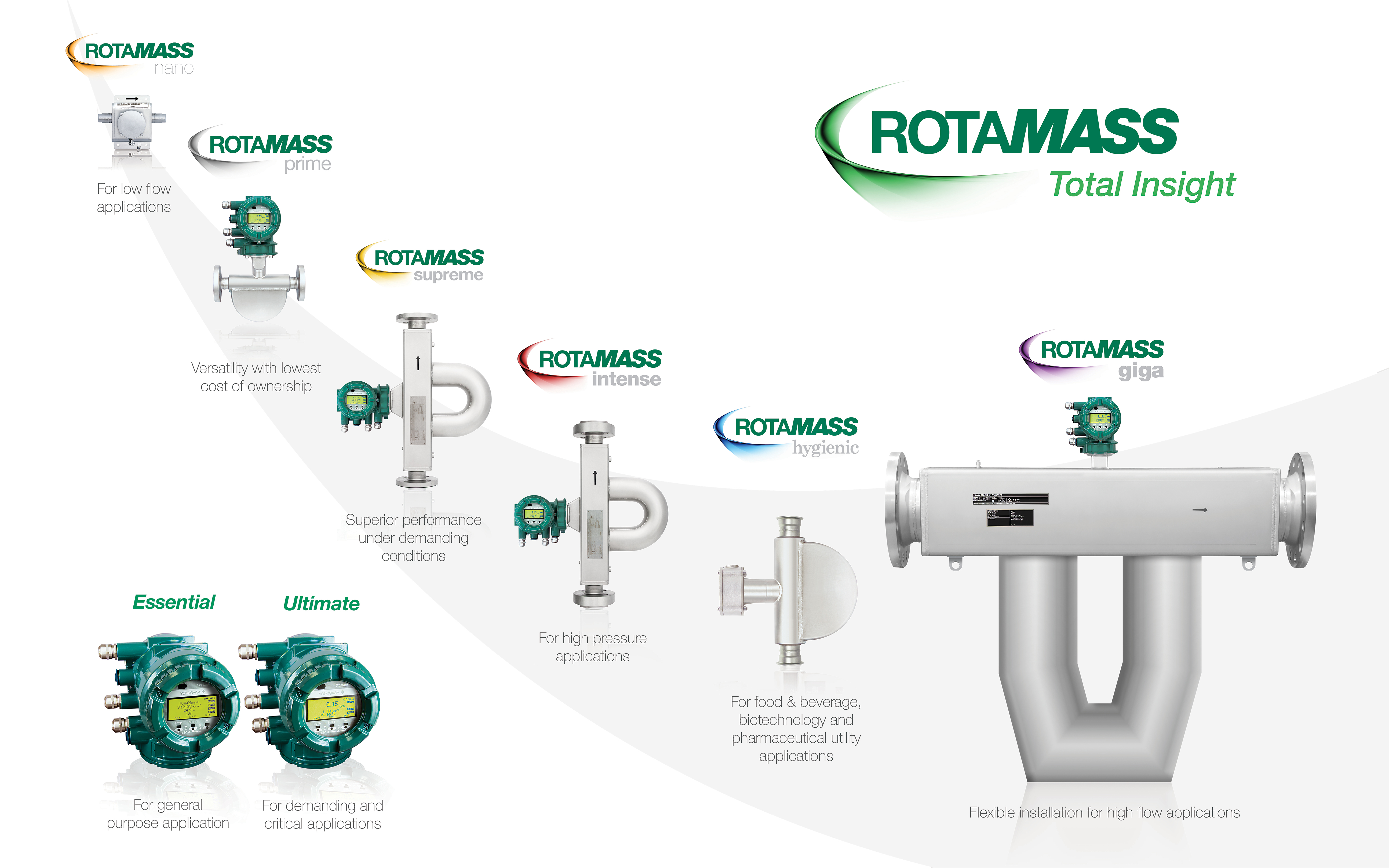 ROTAMASS Total Insight