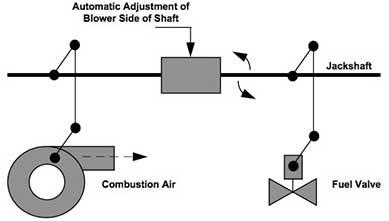 Nox Sensor Location Diagram